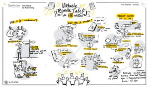 Virtuele Thematafel HR 16 april