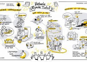 Terugblik: de 10e Virtuele Tafel