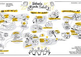 Terugblik: de 5e Virtuele Tafel