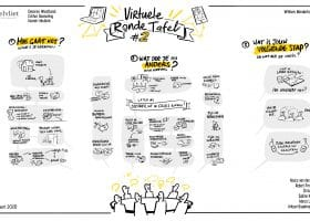 Terugblik: de 2e virtuele ronde tafel